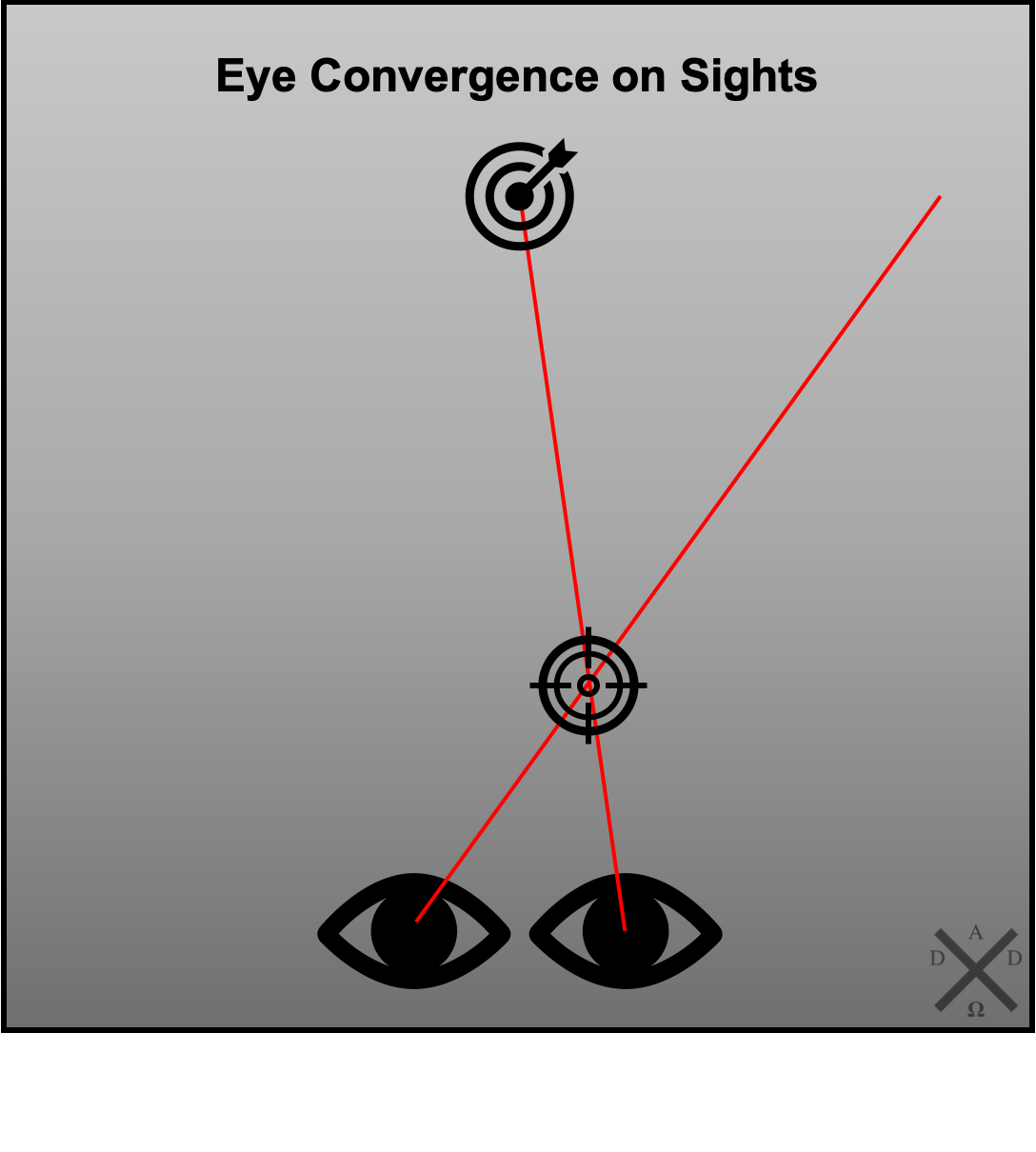 Front Sight Focus