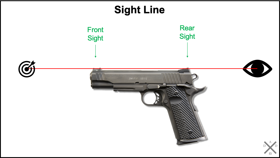Aiming Sight Line
