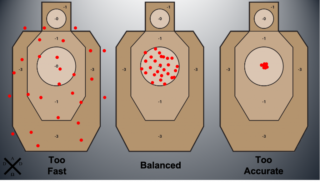 Balancing Speed AND Accuracy